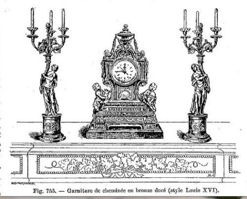 Garniture de cheminée style Louis XVI. D'après Henry Havard, Dictionnaire de l'ameublement et de la décoration, 1894